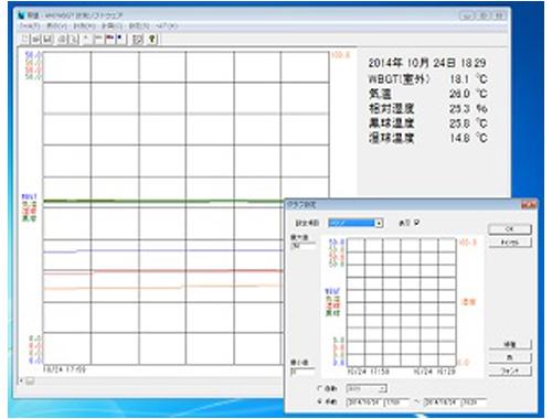 AM・WBGT 計測ソフトウェア